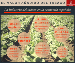Valor de la industria del tabaco en la economía española